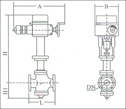 zazp型,zazn型电动单,双座调节阀
